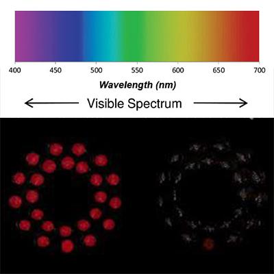 850nm vs 940nm nanometers IR Radiation